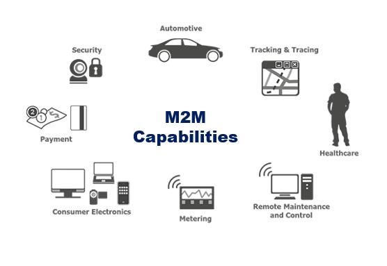 M2M Capabilities